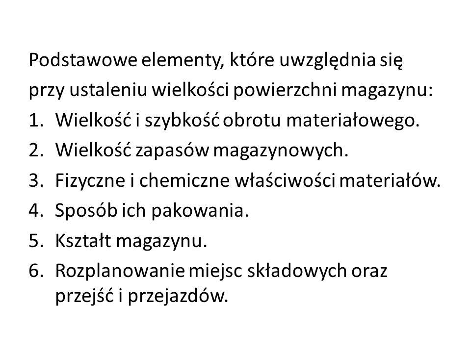 Podstawowe elementy, które uwzględnia się przy ustaleniu wielkości powierzchni magazynu: 1.Wielkość i szybkość obrotu materiałowego. 2.Wielkość zapasó