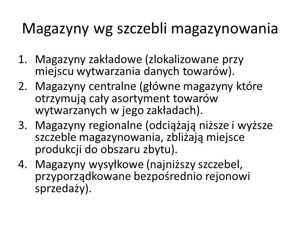 Magazyny wg szczebli magazynowania 1.Magazyny zakładowe (zlokalizowane przy miejscu wytwarzania danych towarów). 2.Magazyny centralne (główne magazyny