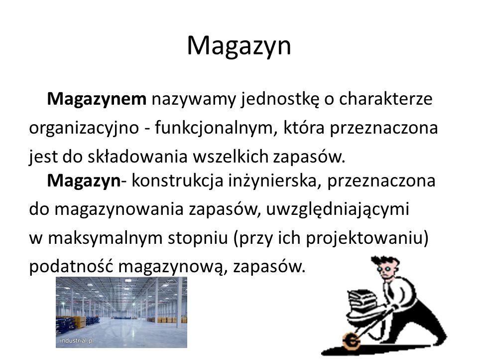 Magazyn Magazynem nazywamy jednostkę o charakterze organizacyjno - funkcjonalnym, która przeznaczona jest do składowania wszelkich zapasów. Magazyn- k