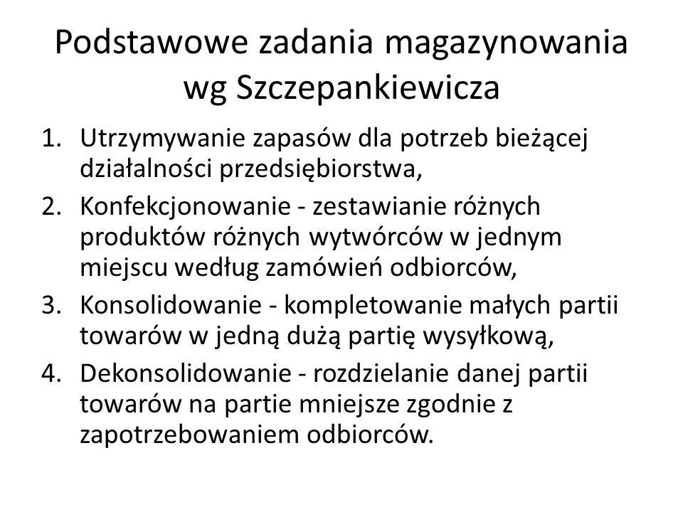 Podstawowe zadania magazynowania wg Szczepankiewicza 1.Utrzymywanie zapasów dla potrzeb bieżącej działalności przedsiębiorstwa, 2.Konfekcjonowanie - z