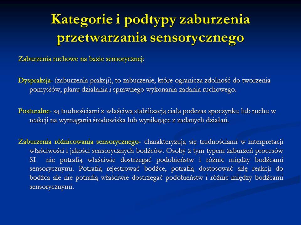 Kategorie i podtypy zaburzenia przetwarzania sensorycznego Zaburzenia ruchowe na bazie sensorycznej: Dyspraksja- (zaburzenia praksji), to zaburzenie, które ogranicza zdolność do tworzenia pomysłów, planu działania i sprawnego wykonania zadania ruchowego.