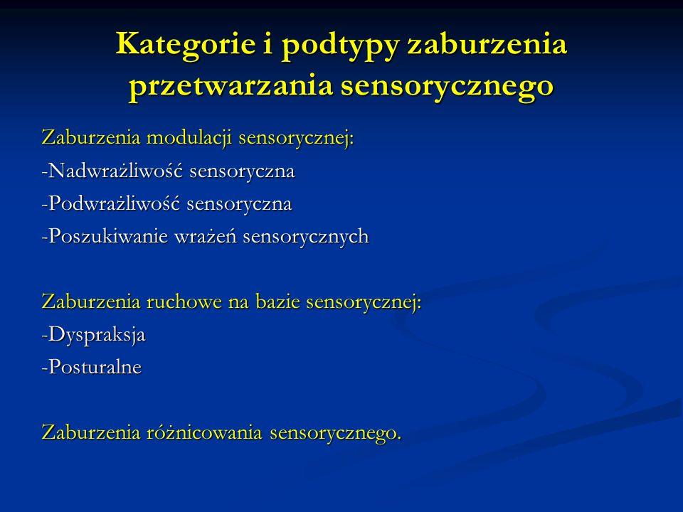 Kategorie i podtypy zaburzenia przetwarzania sensorycznego Zaburzenia modulacji sensorycznej: -Nadwrażliwość sensoryczna -Podwrażliwość sensoryczna -Poszukiwanie wrażeń sensorycznych Zaburzenia ruchowe na bazie sensorycznej: -Dyspraksja-Posturalne Zaburzenia różnicowania sensorycznego.
