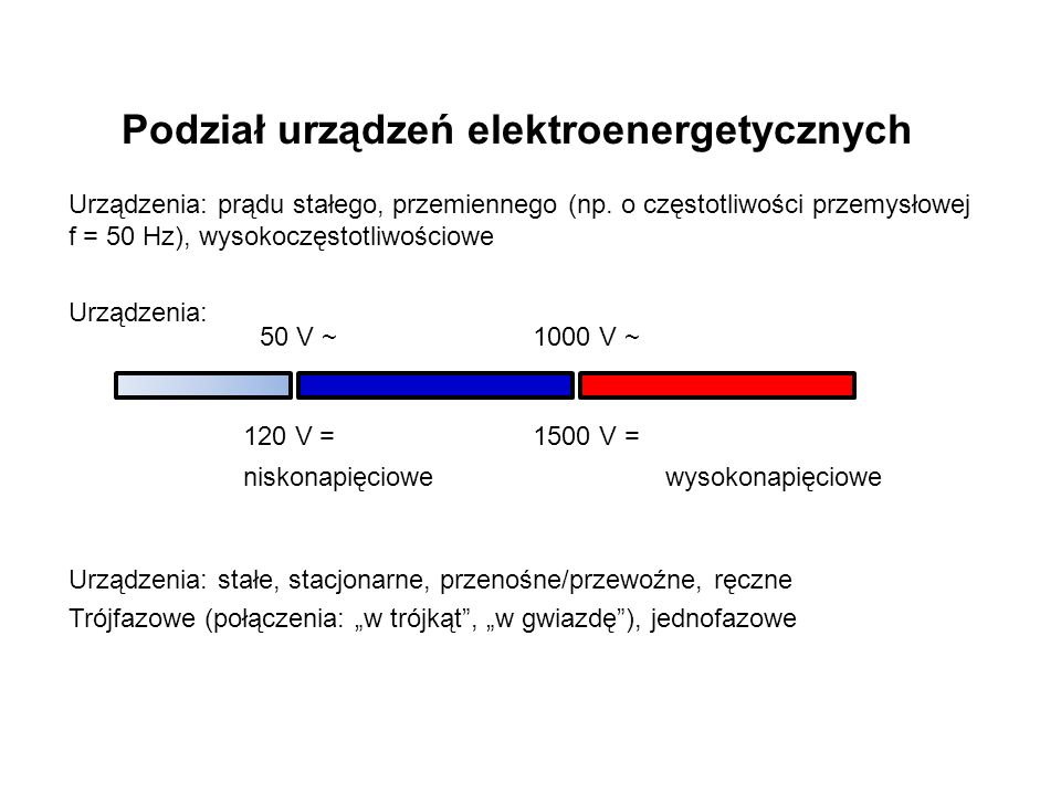 Podział urządzeń elektroenergetycznych 1000 V ~ 1500 V = niskonapięciowewysokonapięciowe 50 V ~ 120 V = Urządzenia: prądu stałego, przemiennego (np.