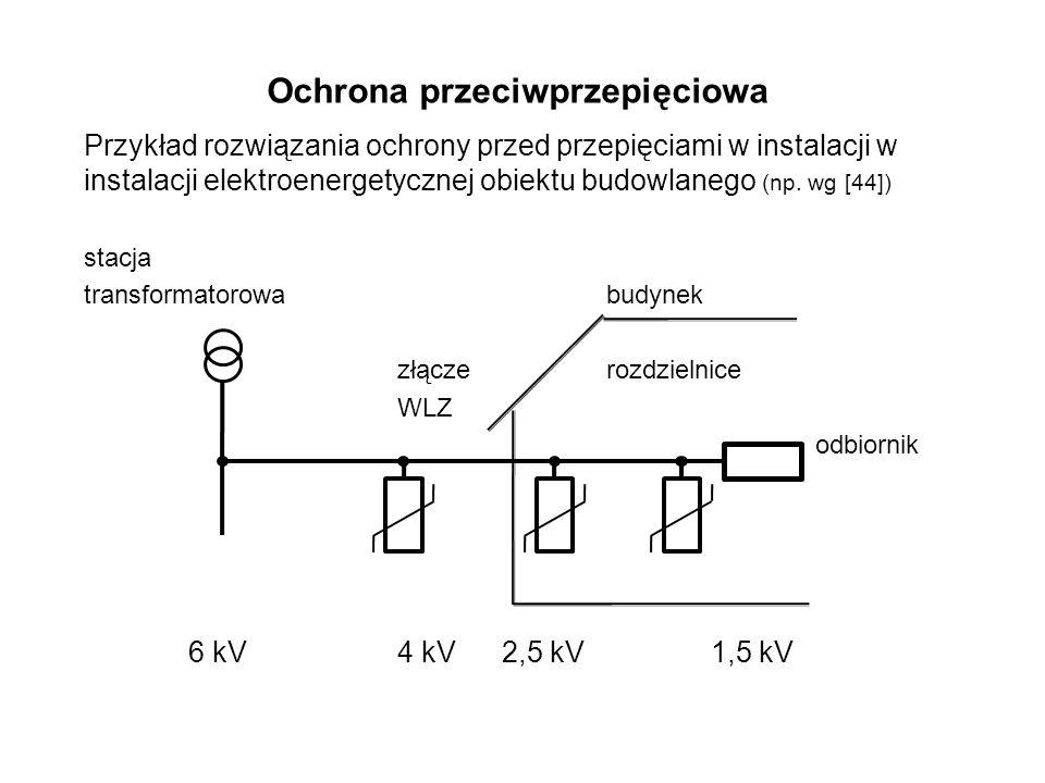 Ochrona przeciwprzepięciowa Przykład rozwiązania ochrony przed przepięciami w instalacji w instalacji elektroenergetycznej obiektu budowlanego (np.