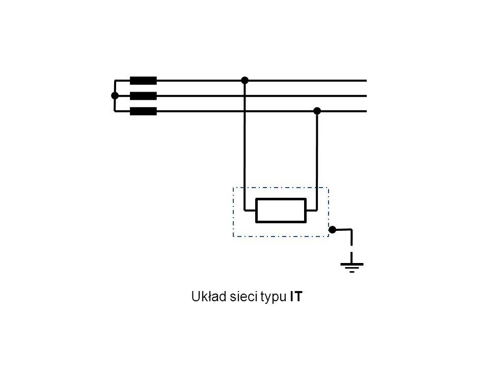 Układ sieci typu IT