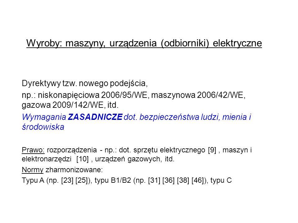 Wyroby: maszyny, urządzenia (odbiorniki) elektryczne Dyrektywy tzw.