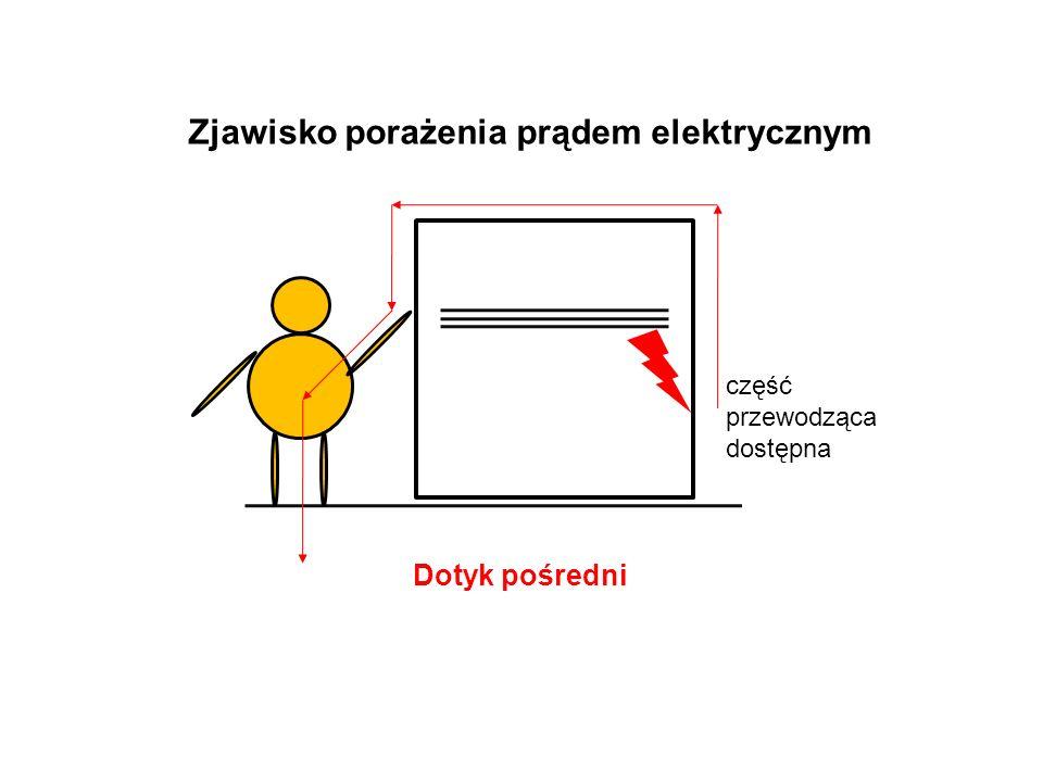część przewodząca dostępna Dotyk pośredni Zjawisko porażenia prądem elektrycznym