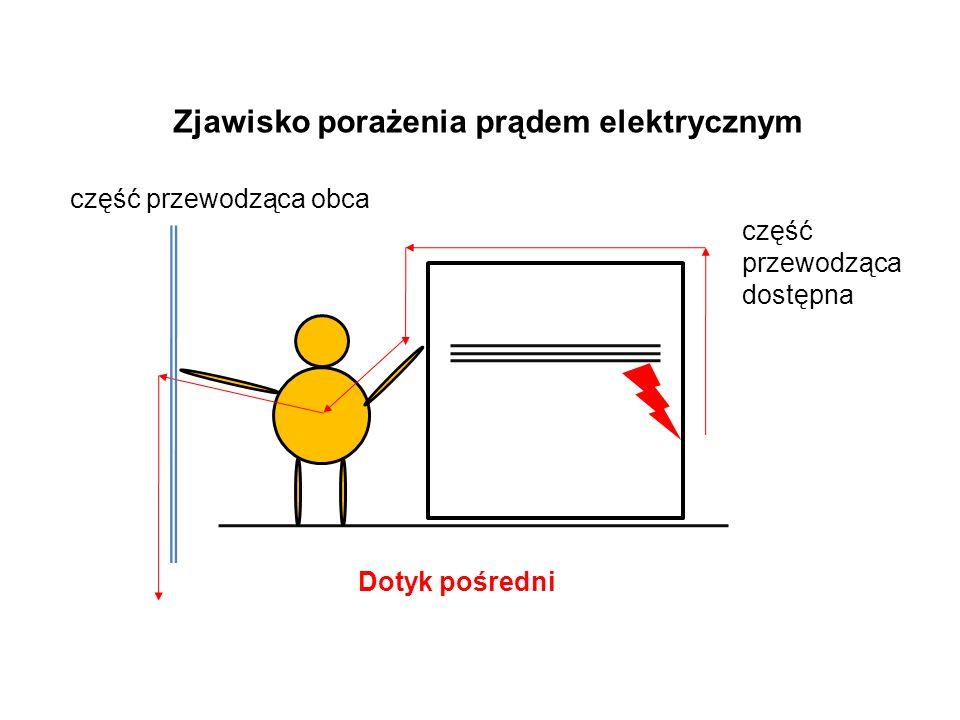część przewodząca obca część przewodząca dostępna Dotyk pośredni Zjawisko porażenia prądem elektrycznym