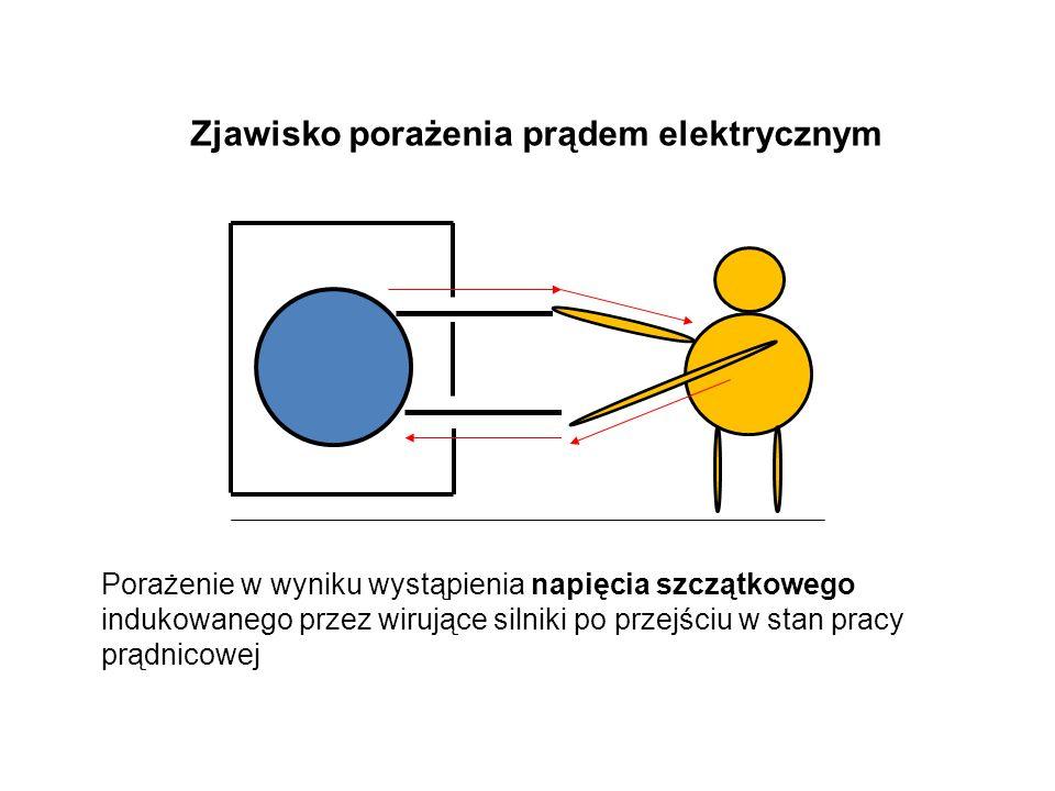 Zjawisko porażenia prądem elektrycznym Porażenie w wyniku wystąpienia napięcia szczątkowego indukowanego przez wirujące silniki po przejściu w stan pracy prądnicowej