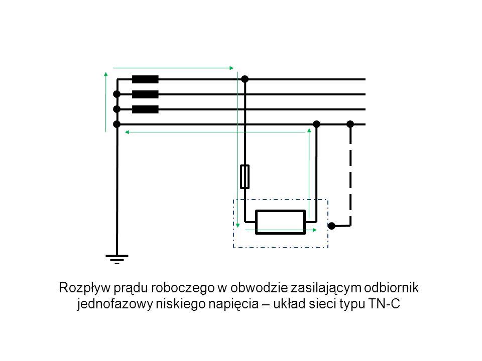 Rozpływ prądu roboczego w obwodzie zasilającym odbiornik jednofazowy niskiego napięcia – układ sieci typu TN-C
