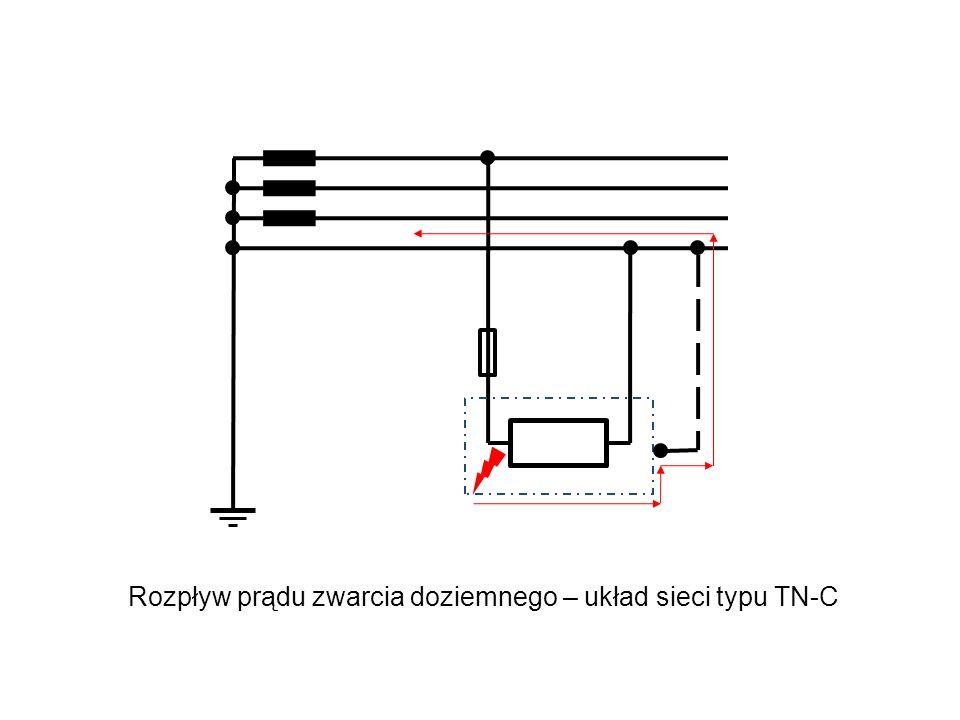 Rozpływ prądu zwarcia doziemnego – układ sieci typu TN-C