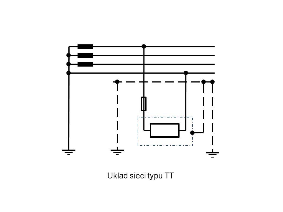 Układ sieci typu TT