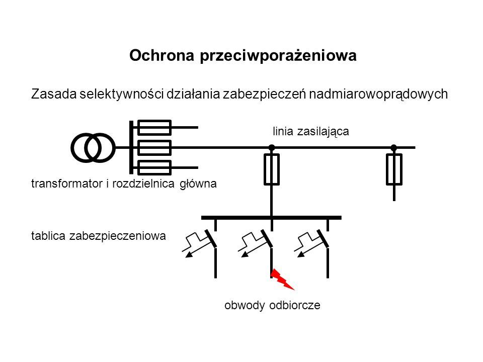 Ochrona przeciwporażeniowa Zasada selektywności działania zabezpieczeń nadmiarowoprądowych linia zasilająca transformator i rozdzielnica główna tablica zabezpieczeniowa obwody odbiorcze