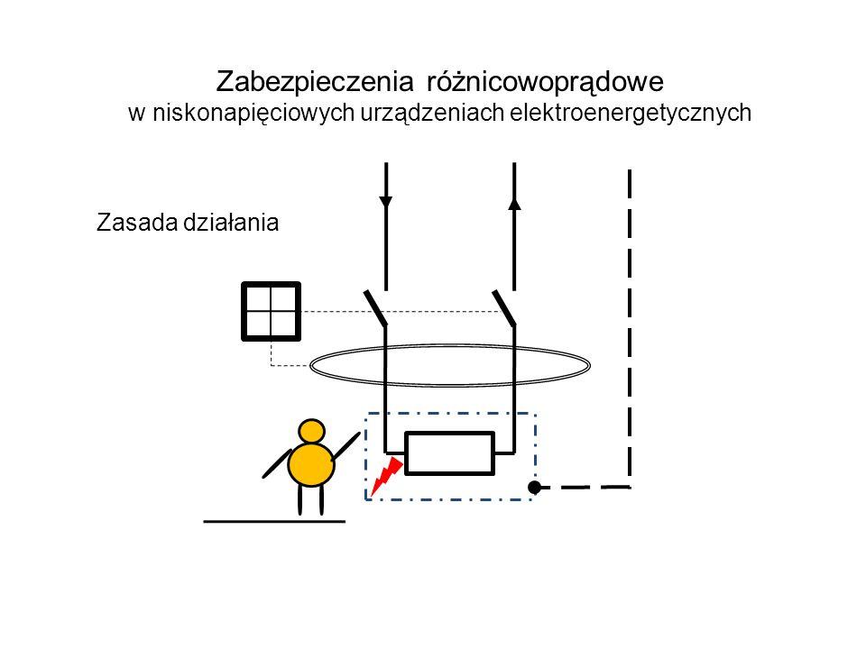 Zabezpieczenia różnicowoprądowe w niskonapięciowych urządzeniach elektroenergetycznych Zasada działania