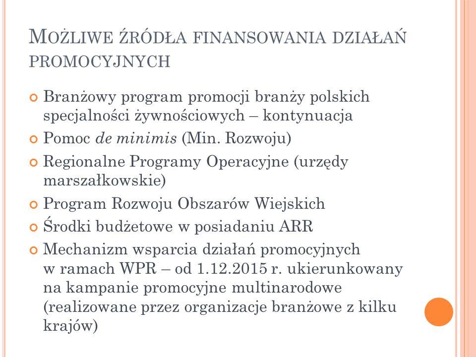 M OŻLIWE ŹRÓDŁA FINANSOWANIA DZIAŁAŃ PROMOCYJNYCH Branżowy program promocji branży polskich specjalności żywnościowych – kontynuacja Pomoc de minimis (Min.