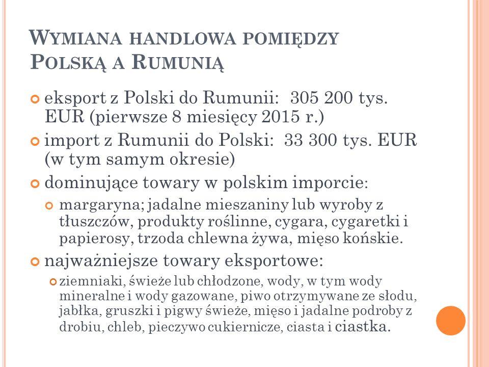 W YMIANA HANDLOWA POMIĘDZY P OLSKĄ A R UMUNIĄ eksport z Polski do Rumunii: 305 200 tys.