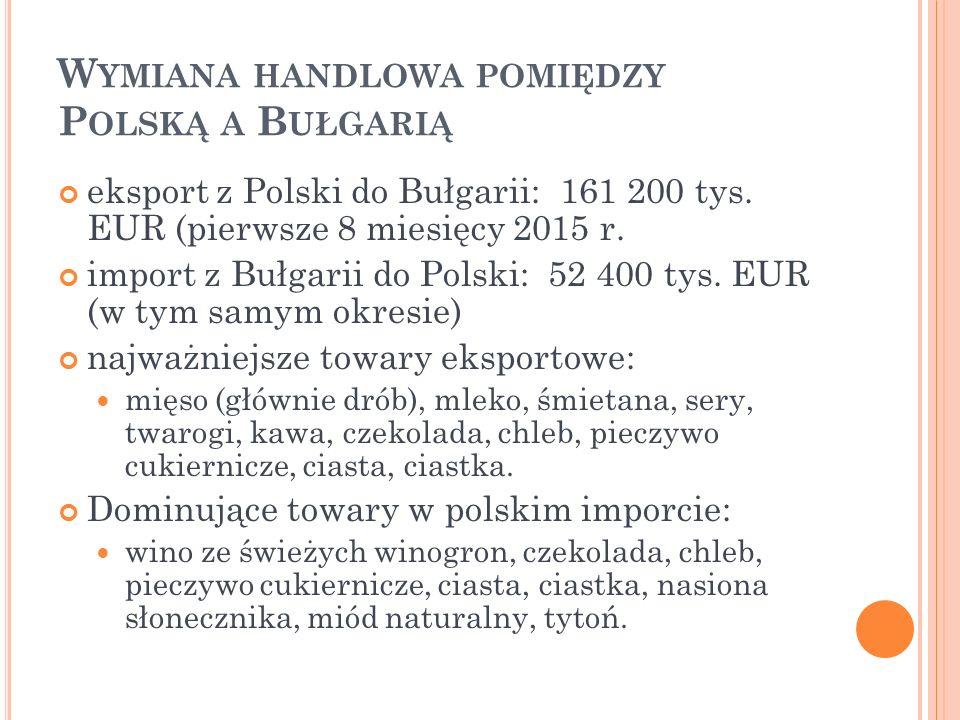 W YMIANA HANDLOWA POMIĘDZY P OLSKĄ A B UŁGARIĄ eksport z Polski do Bułgarii: 161 200 tys.