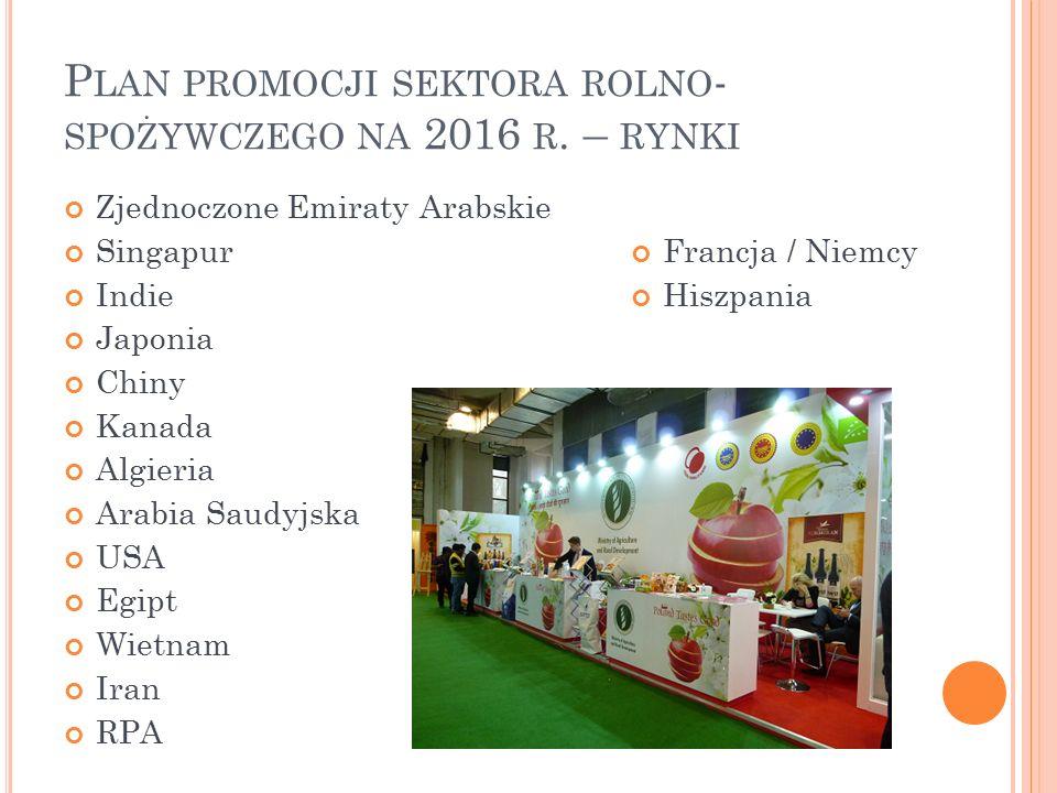 P LAN PROMOCJI SEKTORA ROLNO - SPOŻYWCZEGO NA 2016 R.