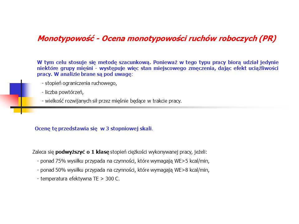Monotypowość - Ocena monotypowości ruchów roboczych (PR) W tym celu stosuje się metodę szacunkową.