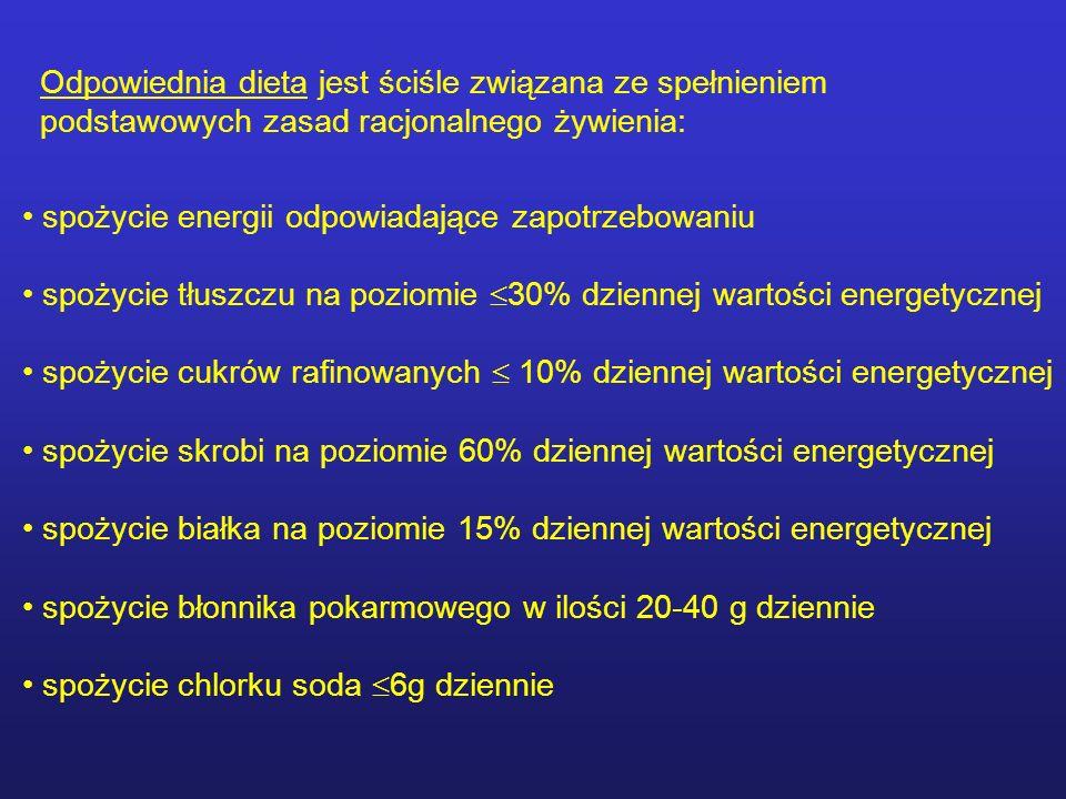 Odpowiednia dieta jest ściśle związana ze spełnieniem podstawowych zasad racjonalnego żywienia: spożycie energii odpowiadające zapotrzebowaniu spożycie tłuszczu na poziomie  30% dziennej wartości energetycznej spożycie cukrów rafinowanych  10% dziennej wartości energetycznej spożycie skrobi na poziomie 60% dziennej wartości energetycznej spożycie białka na poziomie 15% dziennej wartości energetycznej spożycie błonnika pokarmowego w ilości 20-40 g dziennie spożycie chlorku soda  6g dziennie