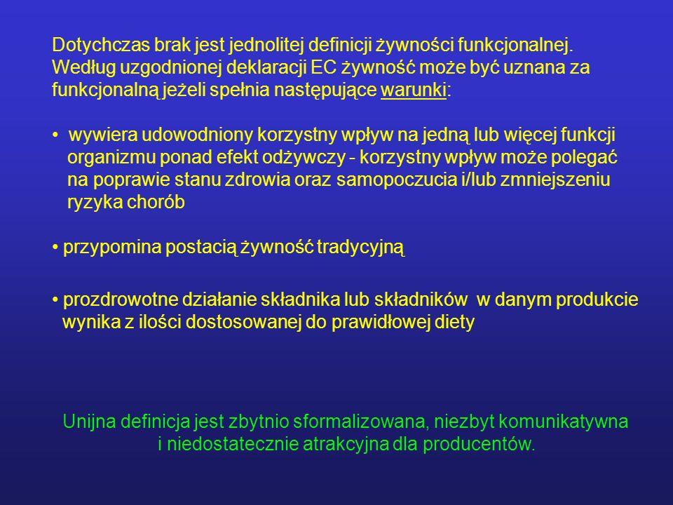 Fruktany w produktach spożywczych i farmaceutycznych