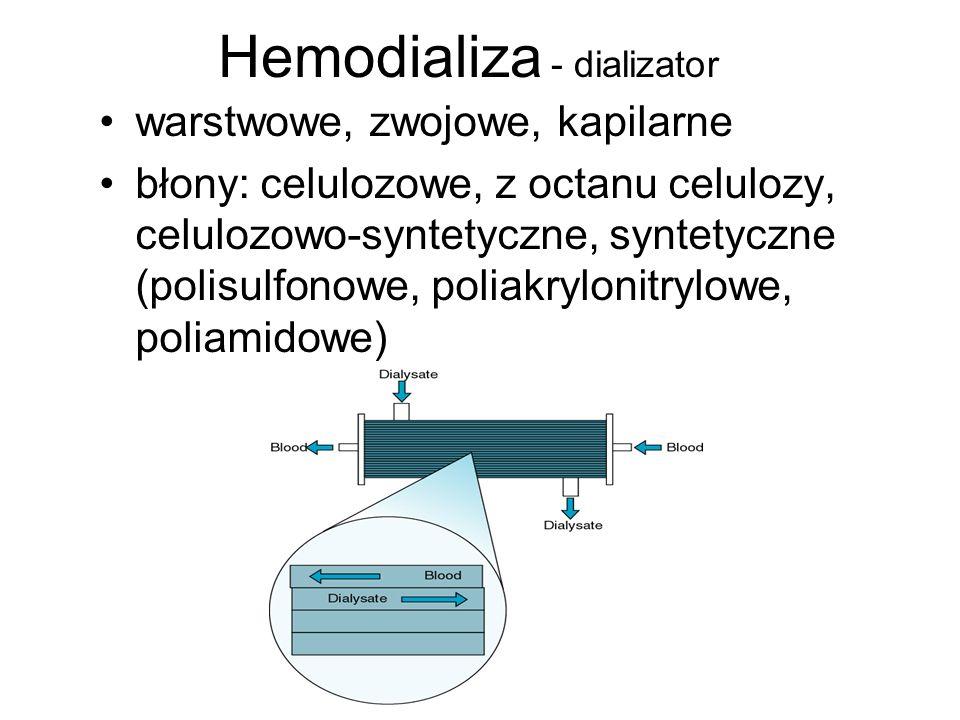 Hemodializa - dializator warstwowe, zwojowe, kapilarne błony: celulozowe, z octanu celulozy, celulozowo-syntetyczne, syntetyczne (polisulfonowe, polia