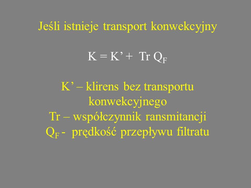 Jeśli istnieje transport konwekcyjny K = K' + Tr Q F K' – klirens bez transportu konwekcyjnego Tr – współczynnik ransmitancji Q F - prędkość przepływu