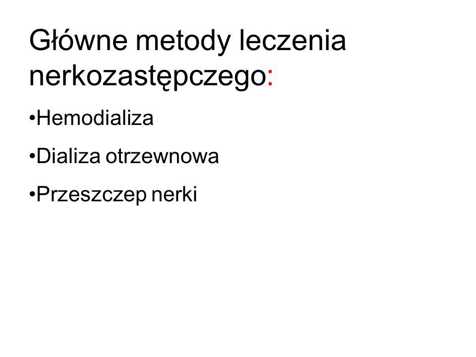 Główne metody leczenia nerkozastępczego: Hemodializa Dializa otrzewnowa Przeszczep nerki