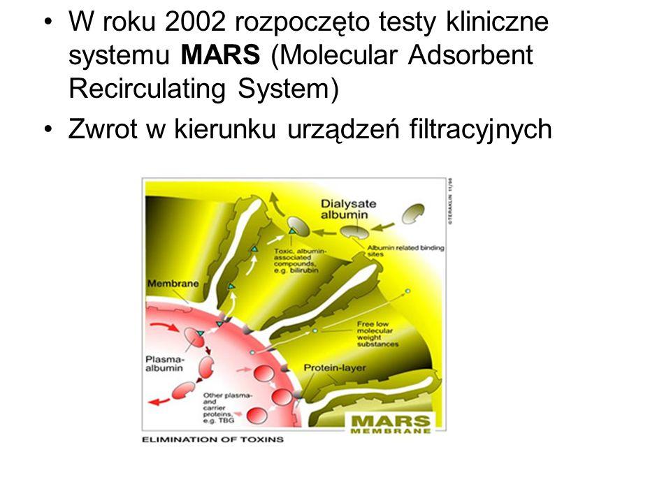 W roku 2002 rozpoczęto testy kliniczne systemu MARS (Molecular Adsorbent Recirculating System) Zwrot w kierunku urządzeń filtracyjnych
