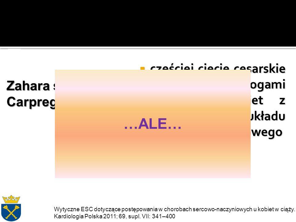  częściej cięcie cesarskie niż poród drogami natury u kobiet z patologią układu sercowo naczyniowego Zahara study Carpreg study …ALE… Wytyczne ESC dotyczące postępowania w chorobach sercowo-naczyniowych u kobiet w ciąży.