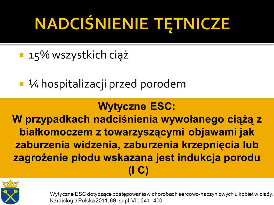  15% wszystkich ciąż  ¼ hospitalizacji przed porodem Wytyczne ESC dotyczące postępowania w chorobach sercowo-naczyniowych u kobiet w ciąży.