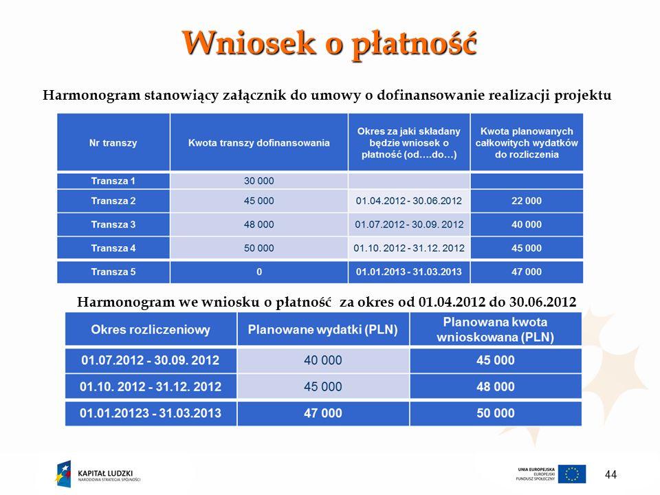 Wniosek o płatność Harmonogram stanowiący załącznik do umowy o dofinansowanie realizacji projektu Harmonogram we wniosku o płatność za okres od 01.04.2012 do 30.06.2012 44