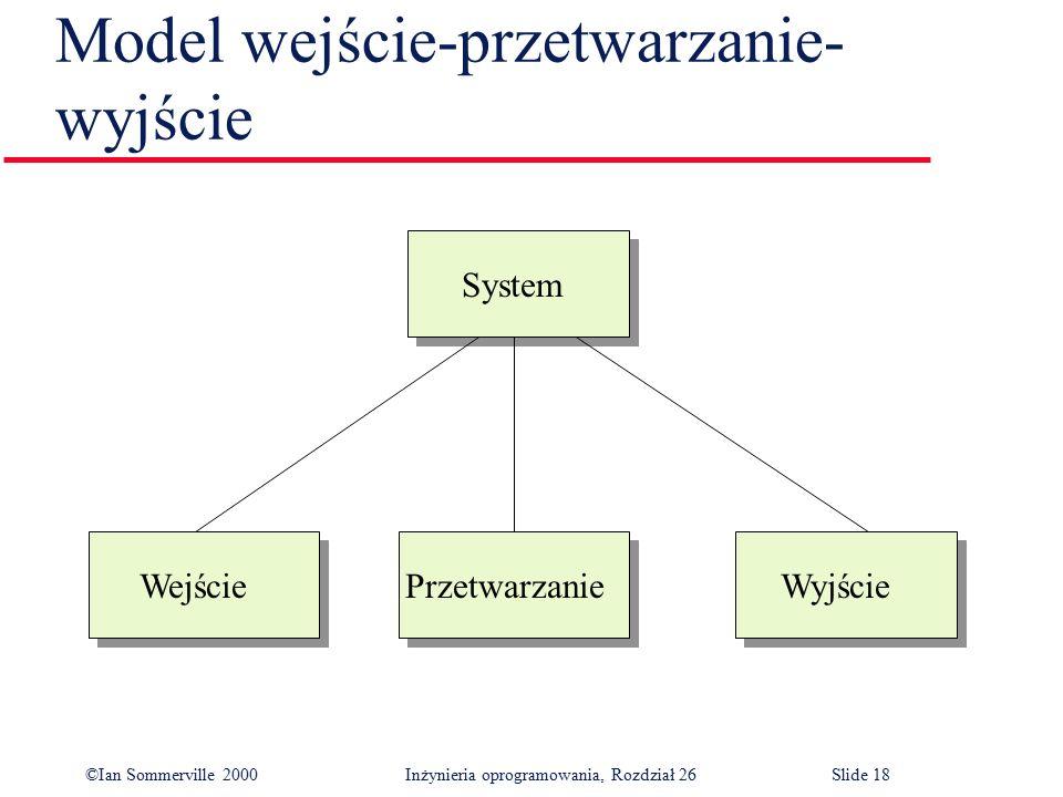 ©Ian Sommerville 2000 Inżynieria oprogramowania, Rozdział 26Slide 18 Model wejście-przetwarzanie- wyjście Przetwarzanie System Wejście Wyjście
