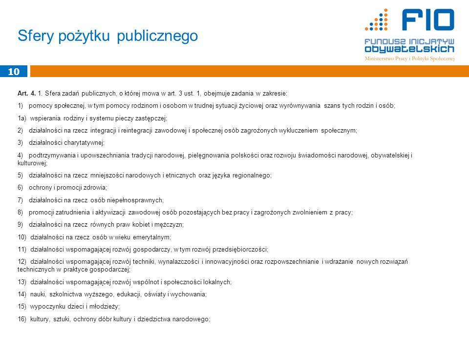Sfery pożytku publicznego Art. 4. 1. Sfera zadań publicznych, o której mowa w art. 3 ust. 1, obejmuje zadania w zakresie: 1) pomocy społecznej, w tym