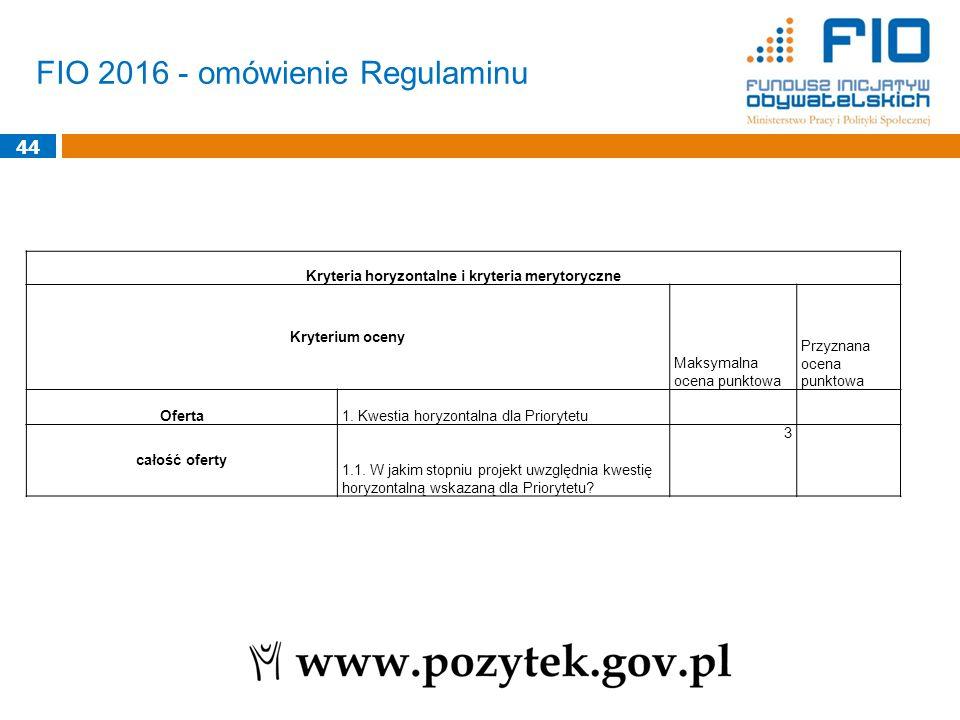 FIO 2016 - omówienie Regulaminu 44 Kryteria horyzontalne i kryteria merytoryczne Kryterium oceny Maksymalna ocena punktowa Przyznana ocena punktowa Of