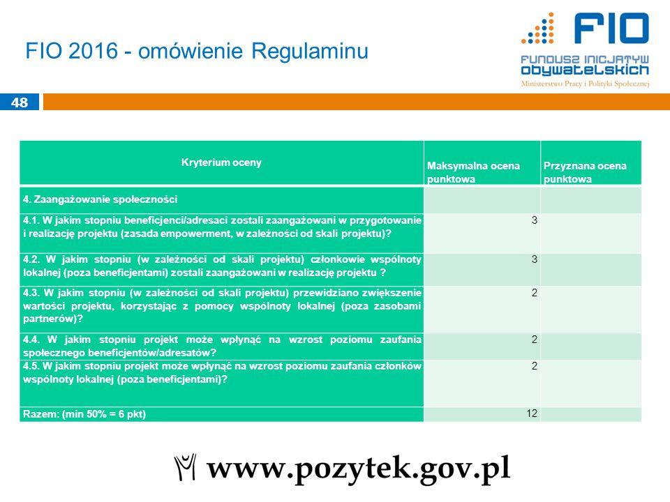 48 FIO 2016 - omówienie Regulaminu Kryterium oceny Maksymalna ocena punktowa Przyznana ocena punktowa 4. Zaangażowanie społeczności 4.1. W jakim stopn