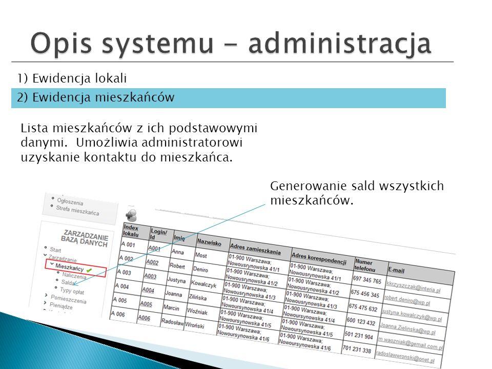 1) Ewidencja lokali 2) Ewidencja mieszkańców Lista mieszkańców z ich podstawowymi danymi.
