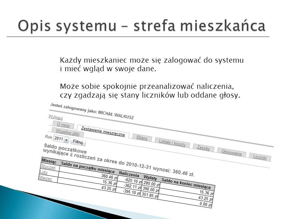 Każdy mieszkaniec może się zalogować do systemu i mieć wgląd w swoje dane.