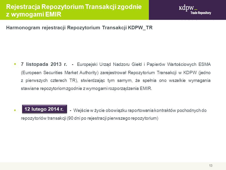 Rejestracja Repozytorium Transakcji zgodnie z wymogami EMIR 13  7 listopada 2013 r.