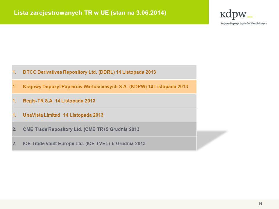 Lista zarejestrowanych TR w UE (stan na 3.06.2014) 14