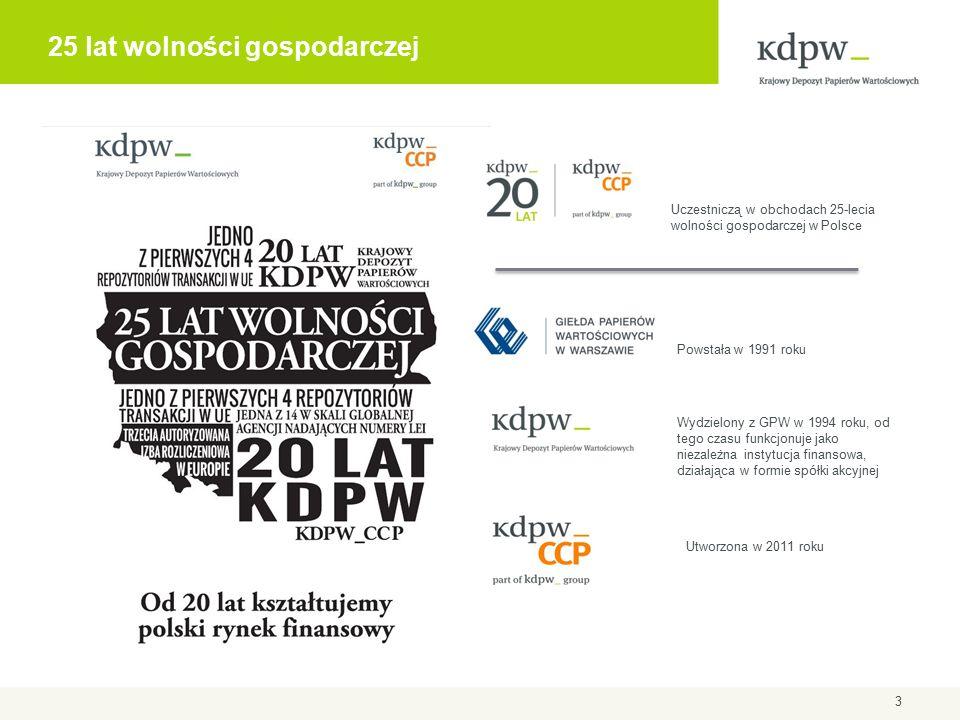 25 lat wolności gospodarczej 3 Powstała w 1991 roku Wydzielony z GPW w 1994 roku, od tego czasu funkcjonuje jako niezależna instytucja finansowa, działająca w formie spółki akcyjnej Utworzona w 2011 roku Uczestniczą w obchodach 25-lecia wolności gospodarczej w Polsce