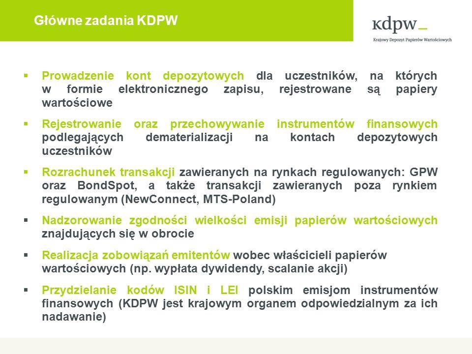 Główne zadania KDPW  Prowadzenie kont depozytowych dla uczestników, na których w formie elektronicznego zapisu, rejestrowane są papiery wartościowe  Rejestrowanie oraz przechowywanie instrumentów finansowych podlegających dematerializacji na kontach depozytowych uczestników  Rozrachunek transakcji zawieranych na rynkach regulowanych: GPW oraz BondSpot, a także transakcji zawieranych poza rynkiem regulowanym (NewConnect, MTS-Poland)  Nadzorowanie zgodności wielkości emisji papierów wartościowych znajdujących się w obrocie  Realizacja zobowiązań emitentów wobec właścicieli papierów wartościowych (np.