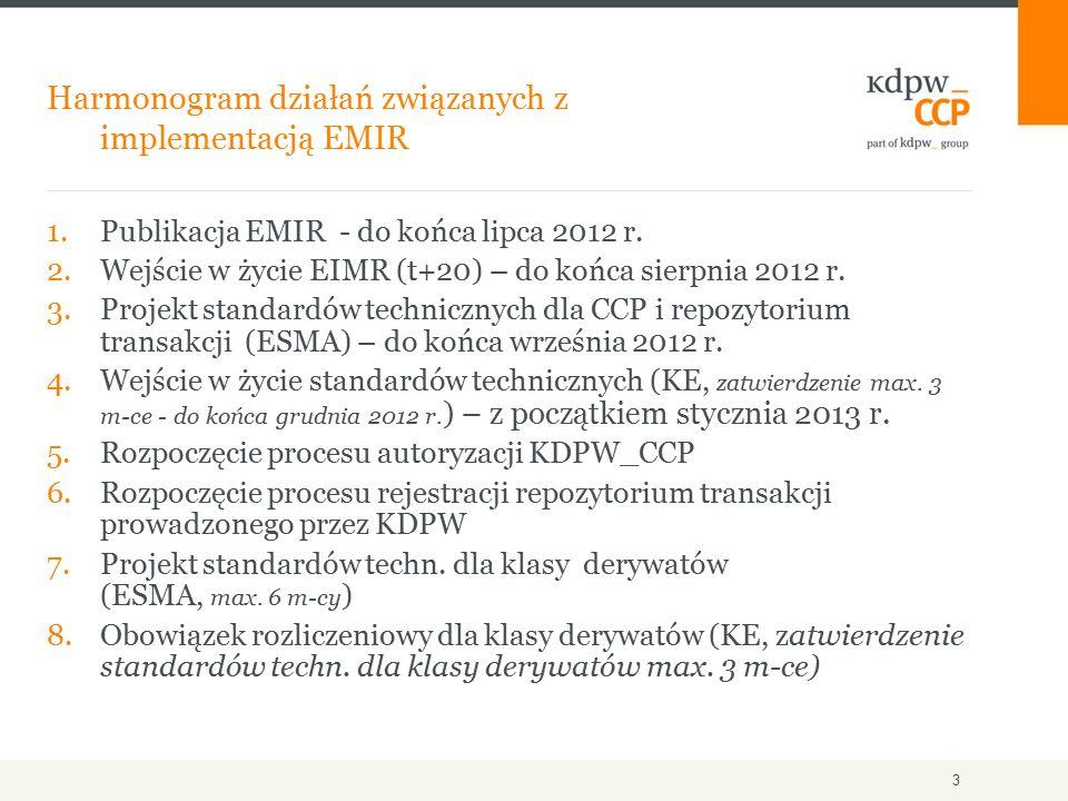 1.Publikacja EMIR - do końca lipca 2012 r. 2.Wejście w życie EIMR (t+20) – do końca sierpnia 2012 r. 3.Projekt standardów technicznych dla CCP i repoz