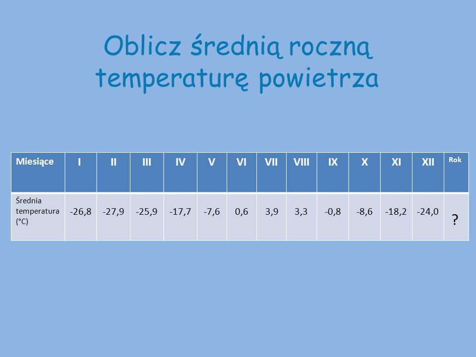 Oblicz średnią roczną temperaturę powietrza Miesiące IIIIIIIVVVIVIIVIIIIXXXIXII Rok Średnia temperatura (°C) -26,8-27,9-25,9-17,7-7,60,6 3,93,3-0,8-8,6-18,2-24,0 ?