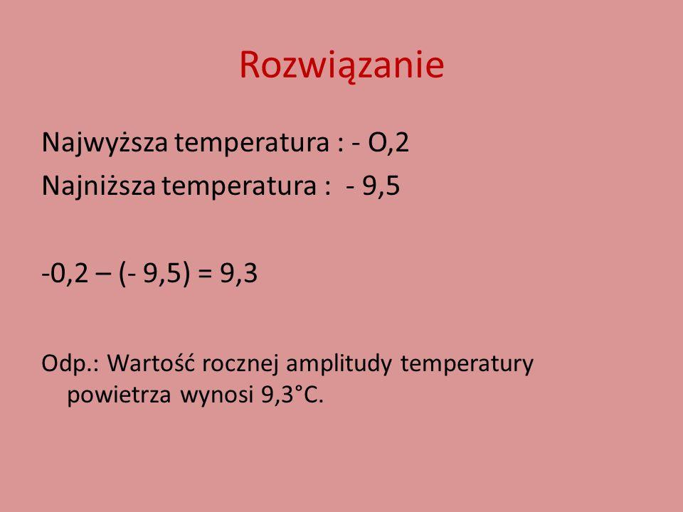 Rozwiązanie Najwyższa temperatura : - O,2 Najniższa temperatura : - 9,5 -0,2 – (- 9,5) = 9,3 Odp.: Wartość rocznej amplitudy temperatury powietrza wynosi 9,3°C.