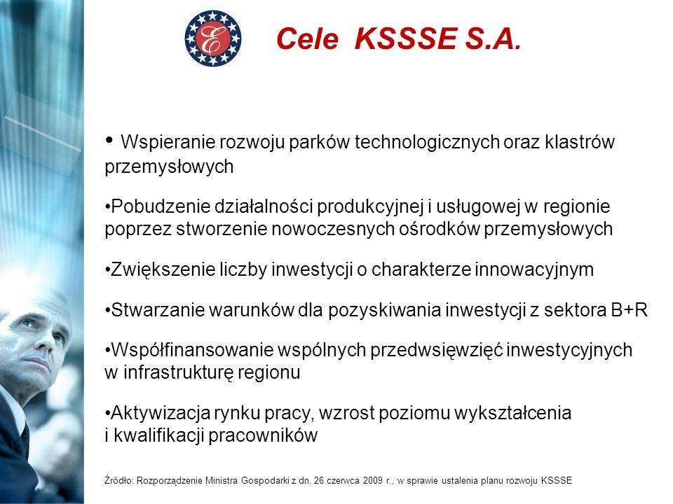Cele KSSSE S.A. Wspieranie rozwoju parków technologicznych oraz klastrów przemysłowych Pobudzenie działalności produkcyjnej i usługowej w regionie pop