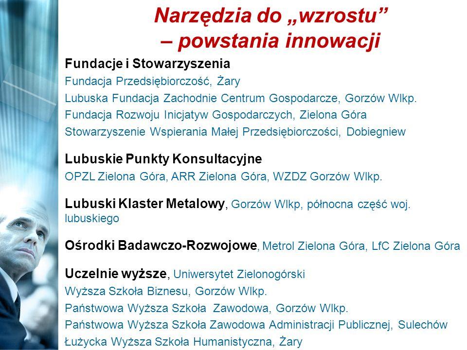 Fundacje i Stowarzyszenia Fundacja Przedsiębiorczość, Żary Lubuska Fundacja Zachodnie Centrum Gospodarcze, Gorzów Wlkp. Fundacja Rozwoju Inicjatyw Gos