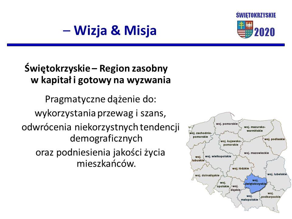 – Wizja & Misja Świętokrzyskie – Region zasobny w kapitał i gotowy na wyzwania Pragmatyczne dążenie do: wykorzystania przewag i szans, odwrócenia niekorzystnych tendencji demograficznych oraz podniesienia jakości życia mieszkańców.