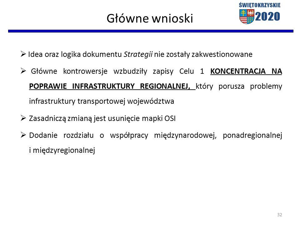Główne wnioski  Idea oraz logika dokumentu Strategii nie zostały zakwestionowane  Główne kontrowersje wzbudziły zapisy Celu 1 KONCENTRACJA NA POPRAWIE INFRASTRUKTURY REGIONALNEJ, który porusza problemy infrastruktury transportowej województwa  Zasadniczą zmianą jest usunięcie mapki OSI  Dodanie rozdziału o współpracy międzynarodowej, ponadregionalnej i międzyregionalnej 32