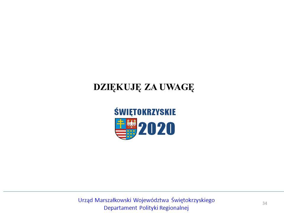 DZIĘKUJĘ ZA UWAGĘ Urząd Marszałkowski Województwa Świętokrzyskiego Departament Polityki Regionalnej 34